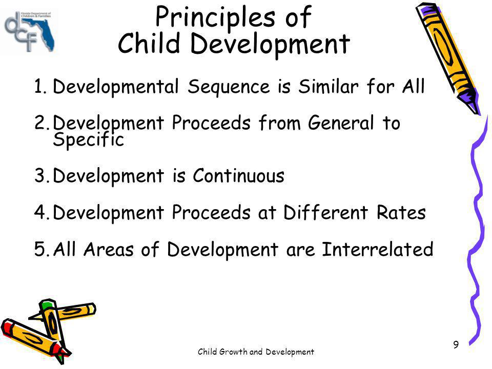 child development principles Areas and principles of development ,windows of opportunity ,brain development ,erik erikson's theory of psychosocial development ,piaget's cognitive development theory ,vygotsky's sociocultural theory ,gardner's multiple intelligences theory.