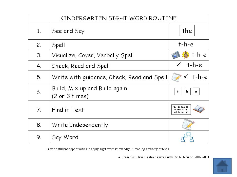 The Kindergarten routine is effective whole and small group
