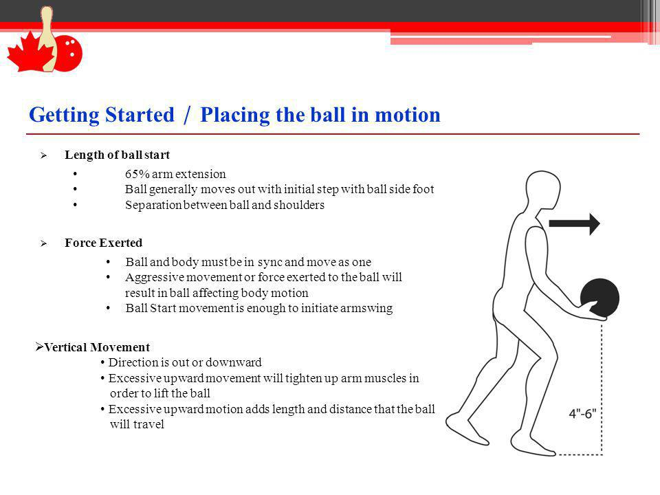Getting Started / Placing the ball in motion
