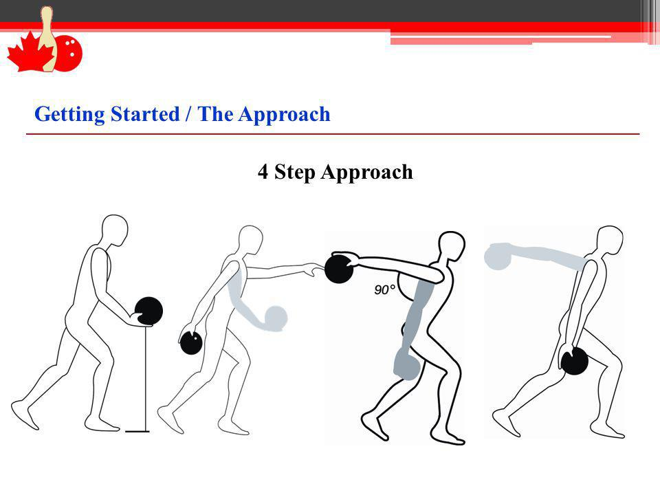 Getting Started / The Approach