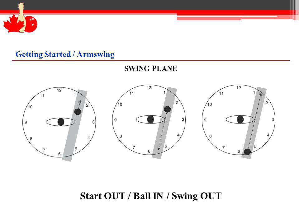 Start OUT / Ball IN / Swing OUT