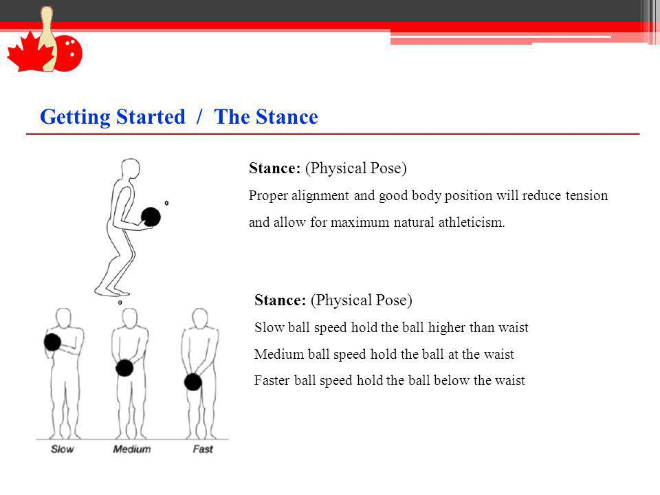 Getting Started / The Stance
