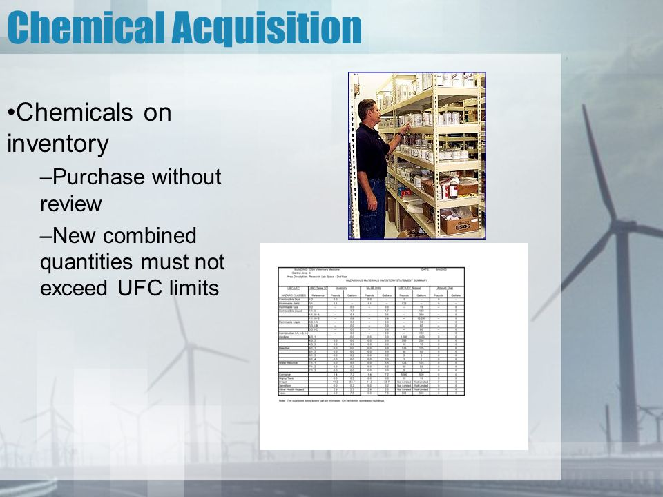 Chemical Acquisition Chemicals on inventory Purchase without review