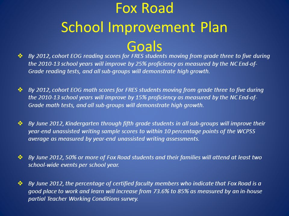 Fox Road School Improvement Plan Goals