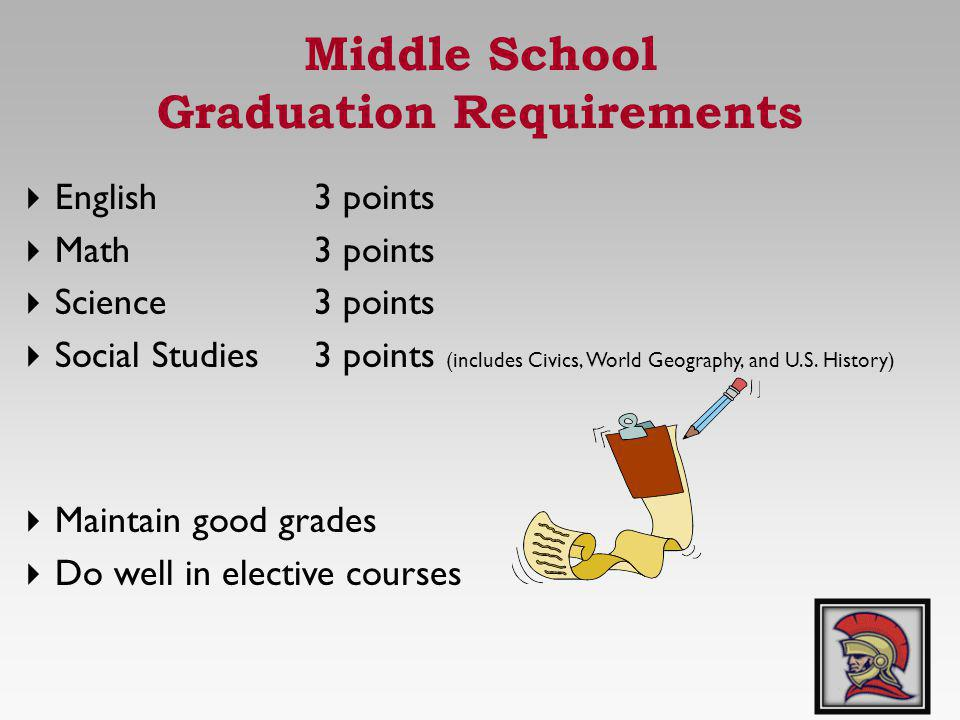 Middle School Graduation Requirements