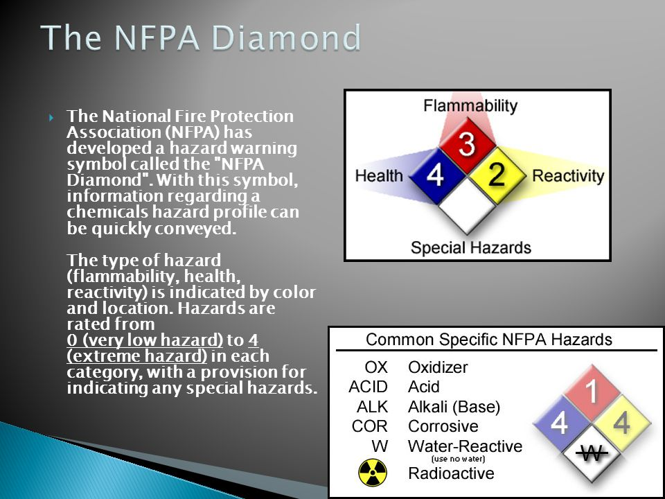 The NFPA Diamond
