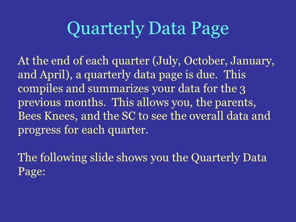 Quarterly Data Page