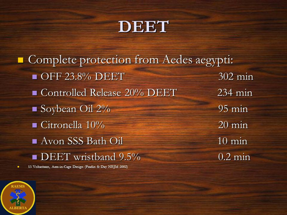 DEET Complete protection from Aedes aegypti: OFF 23.8% DEET 302 min