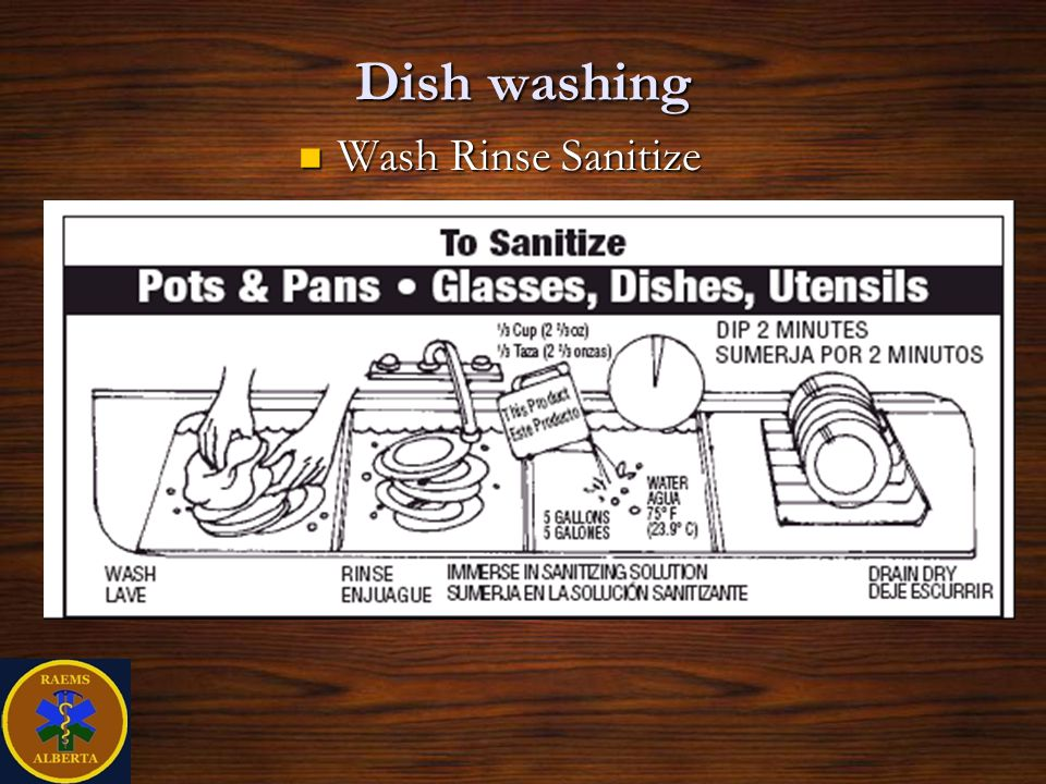 Dish washing Wash Rinse Sanitize