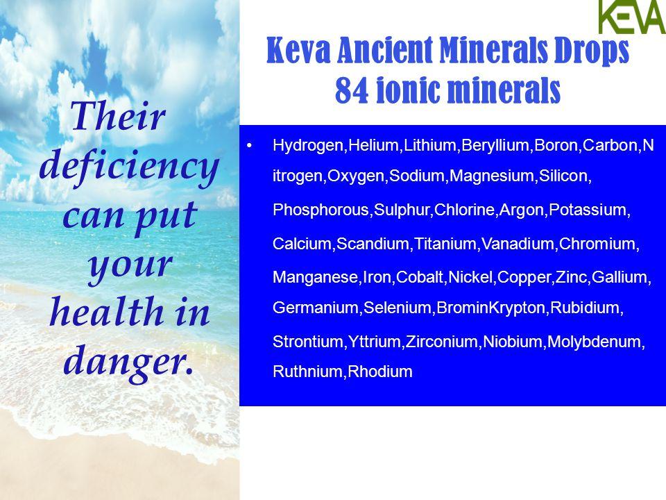 Keva Ancient Minerals Drops 84 ionic minerals