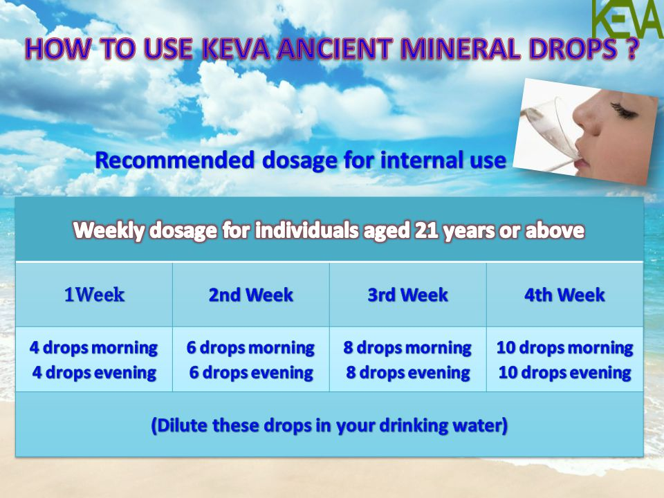 HOW TO USE KEVA ANCIENT MINERAL DROPS