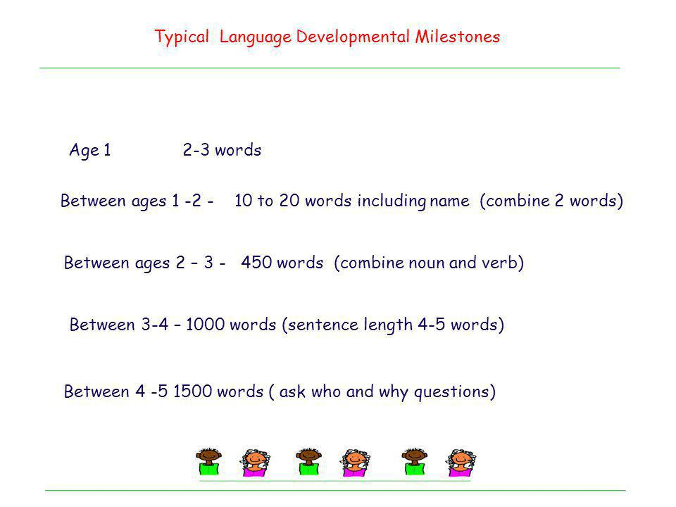 Typical Language Developmental Milestones