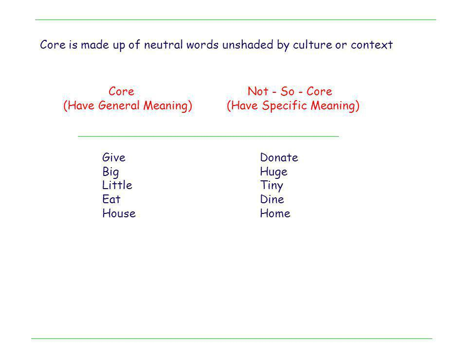 Core is made up of neutral words unshaded by culture or context
