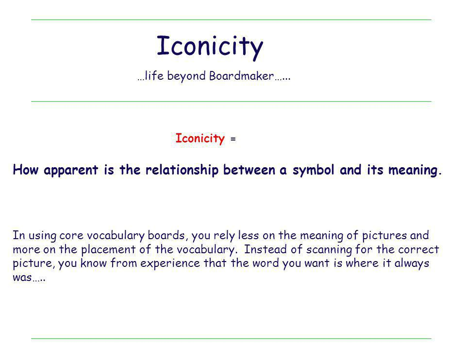 Iconicity …life beyond Boardmaker…... Iconicity = How apparent is the relationship between a symbol and its meaning.