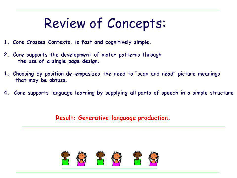 Review of Concepts: Result: Generative language production.