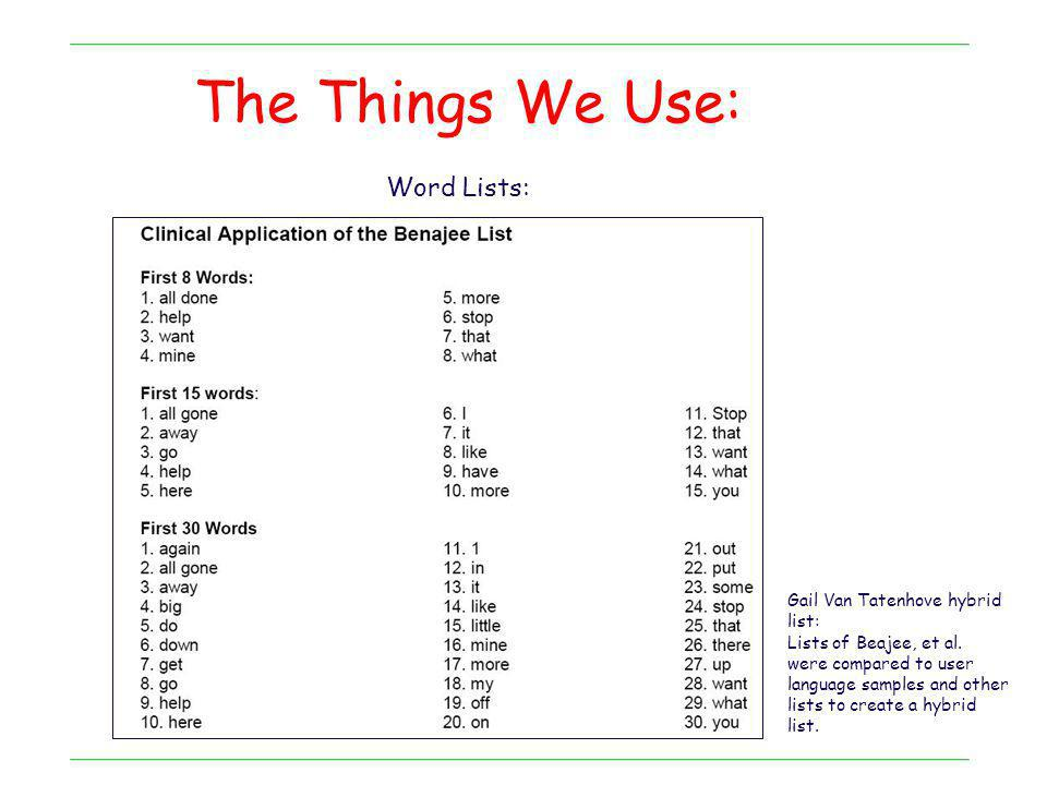 The Things We Use: Word Lists: Gail Van Tatenhove hybrid list: