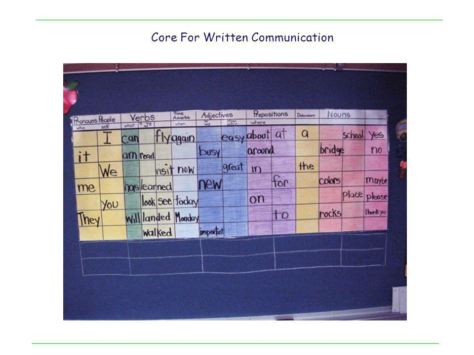 Core For Written Communication