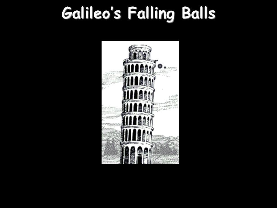 Galileo's Falling Balls