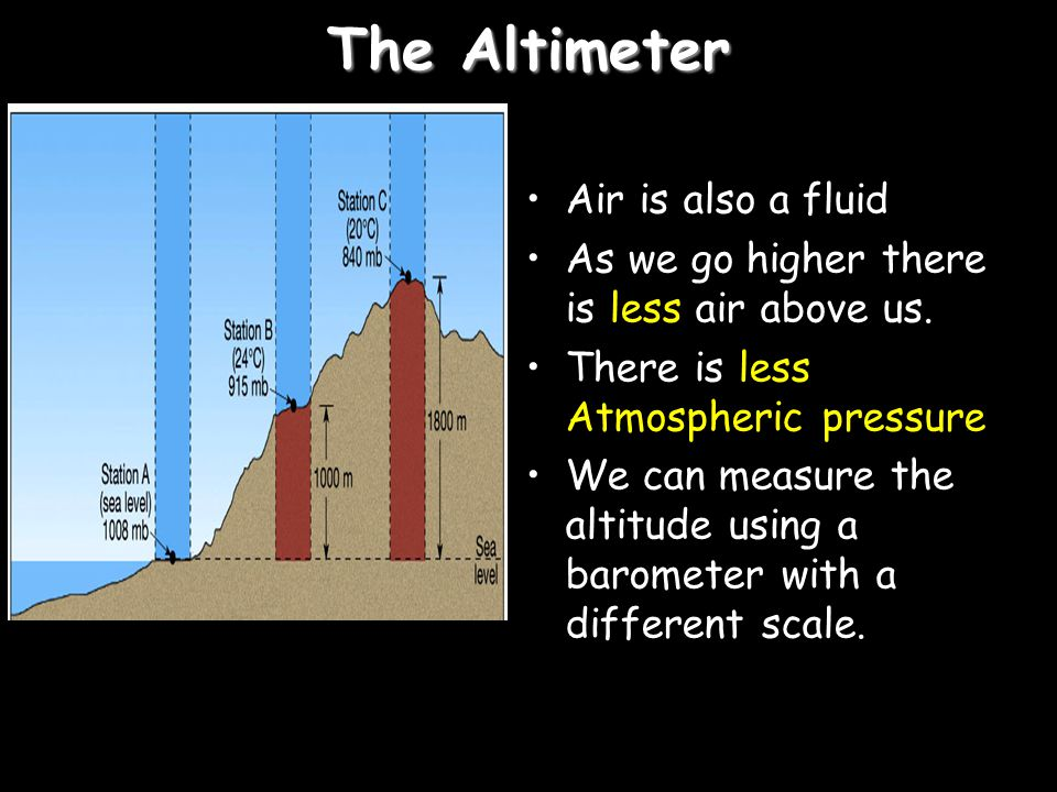 The Altimeter Air is also a fluid