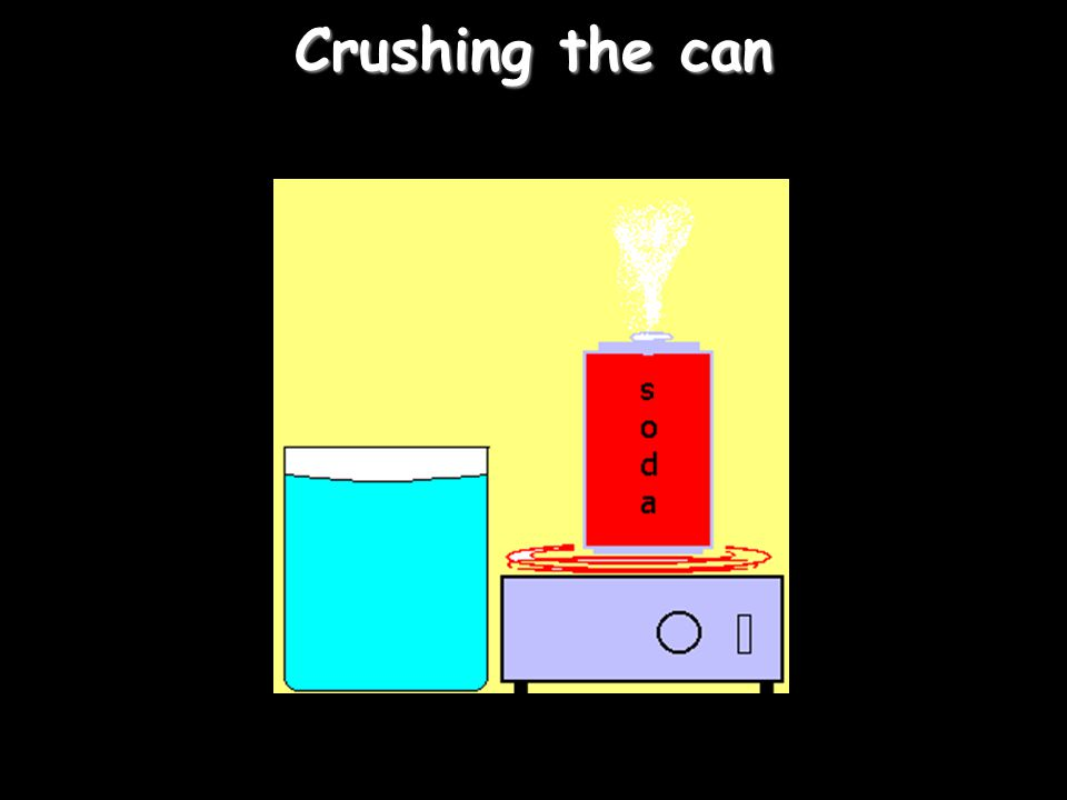 Crushing the can