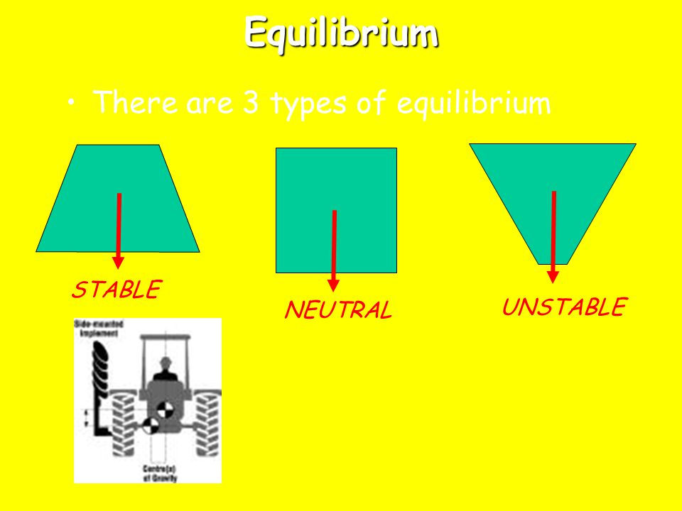 Equilibrium There are 3 types of equilibrium STABLE NEUTRAL UNSTABLE