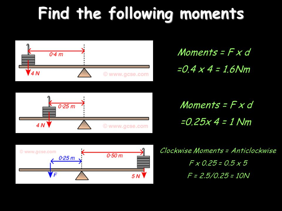 Find the following moments