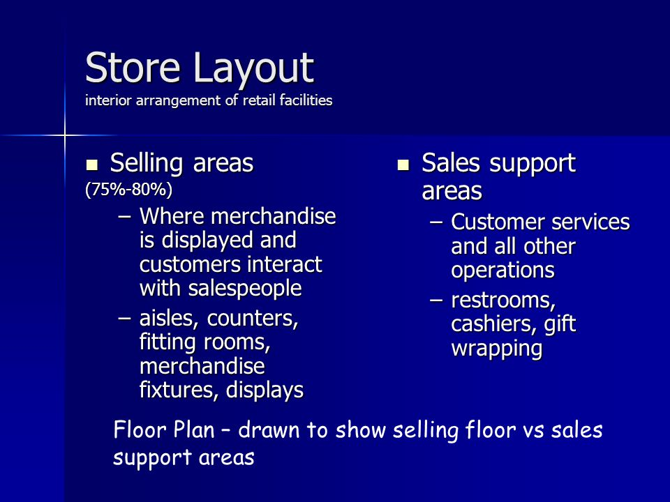 Store Layout interior arrangement of retail facilities
