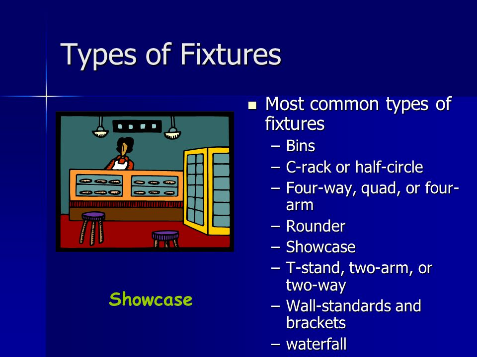 Types of Fixtures Most common types of fixtures Showcase Bins