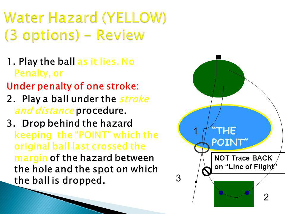 Water Hazard (YELLOW) (3 options) - Review