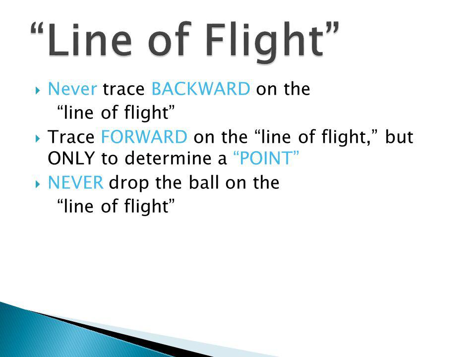 Line of Flight Never trace BACKWARD on the line of flight