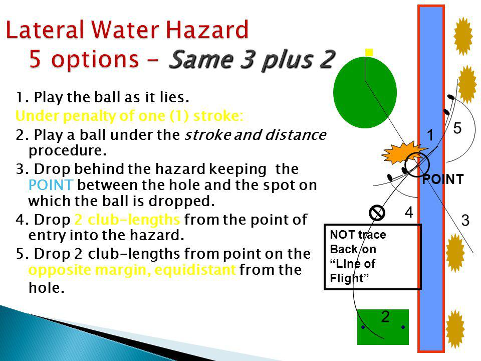 Lateral Water Hazard 5 options - Same 3 plus 2