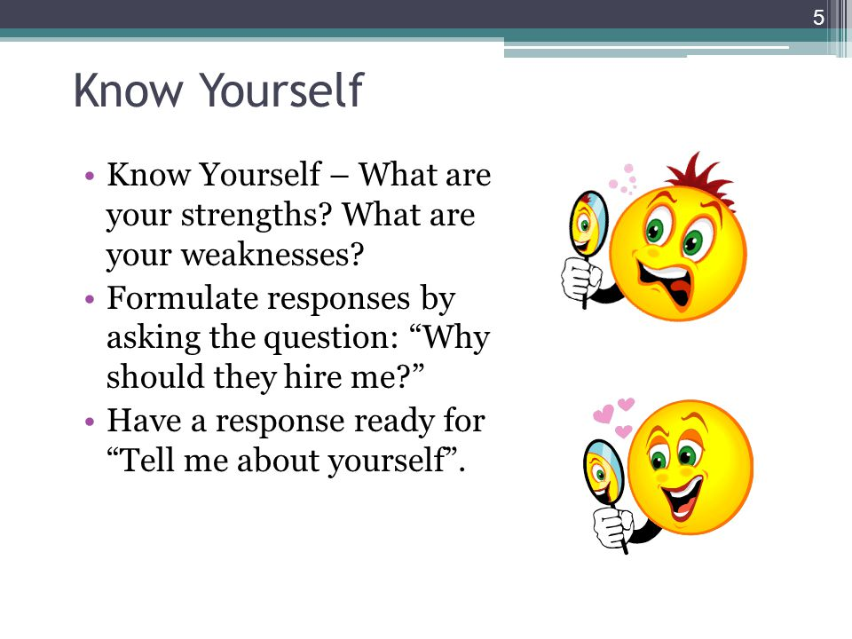 Know Yourself Know Yourself – What are your strengths What are your weaknesses