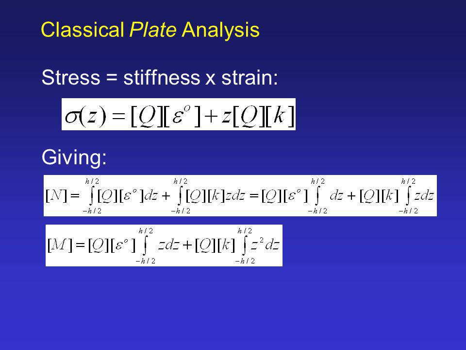 Classical Plate Analysis