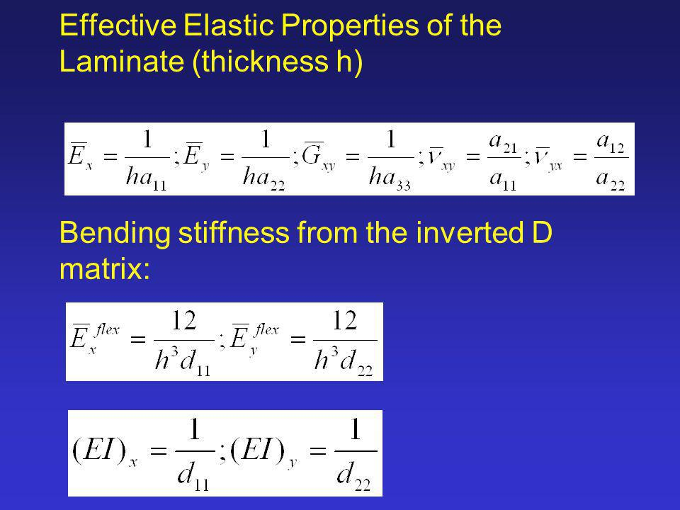Effective Elastic Properties of the Laminate (thickness h)