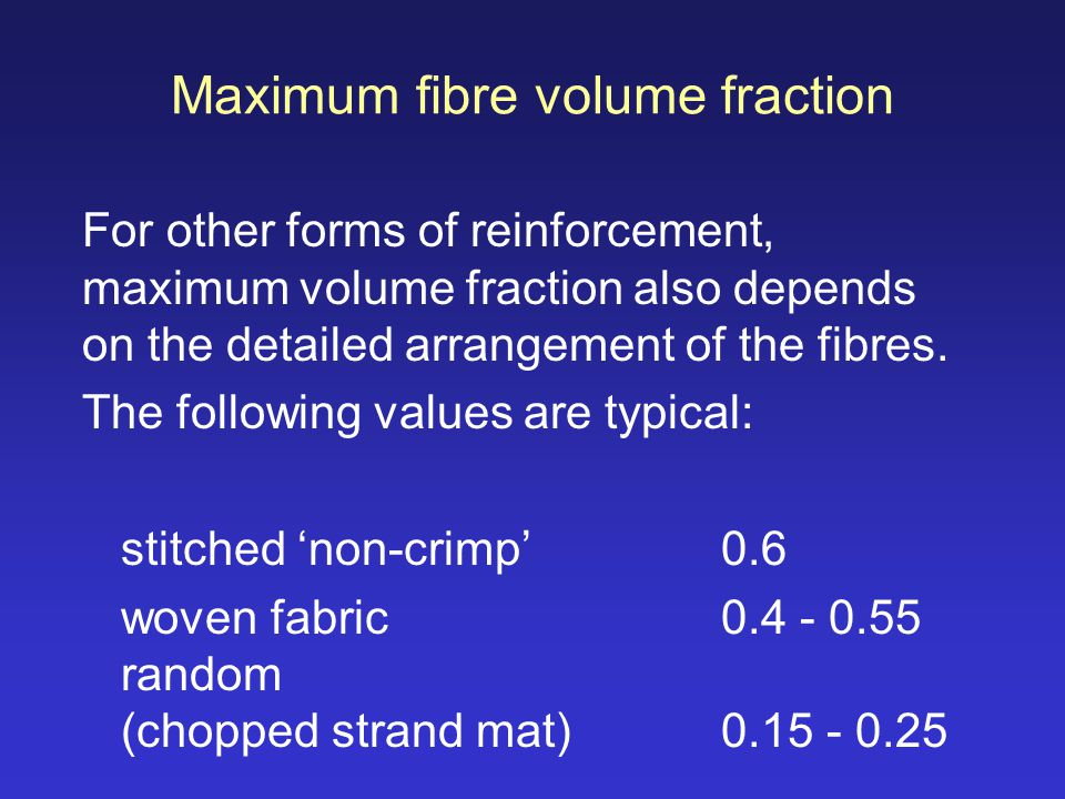 Maximum fibre volume fraction