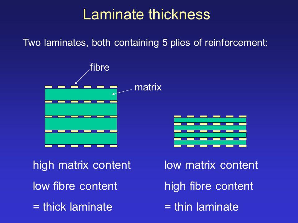 Laminate thickness high matrix content low fibre content
