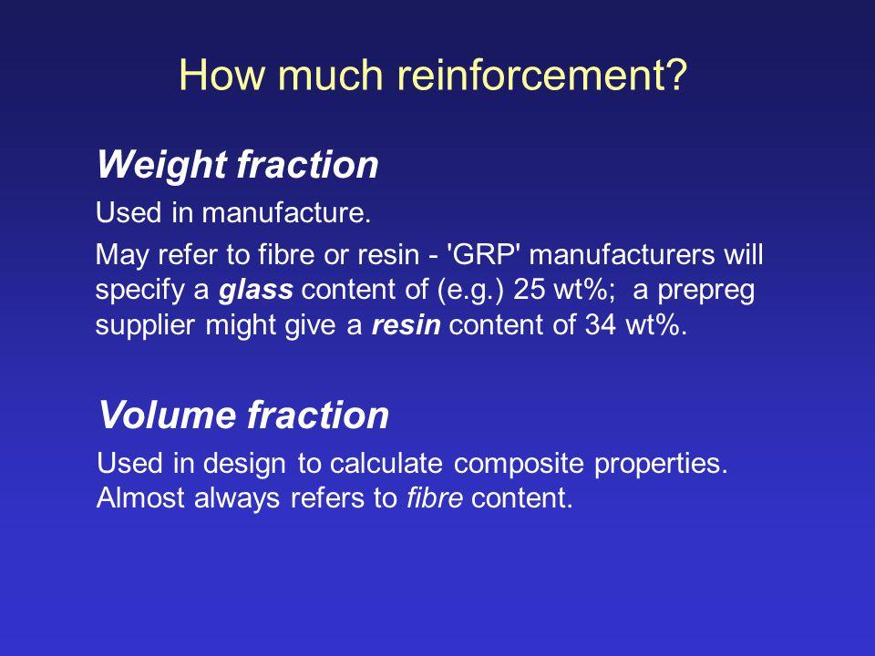 How much reinforcement