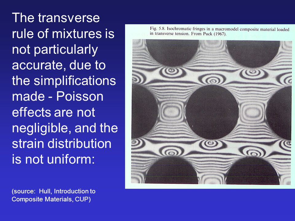The transverse rule of mixtures is not particularly accurate, due to the simplifications made - Poisson effects are not negligible, and the strain distribution is not uniform:
