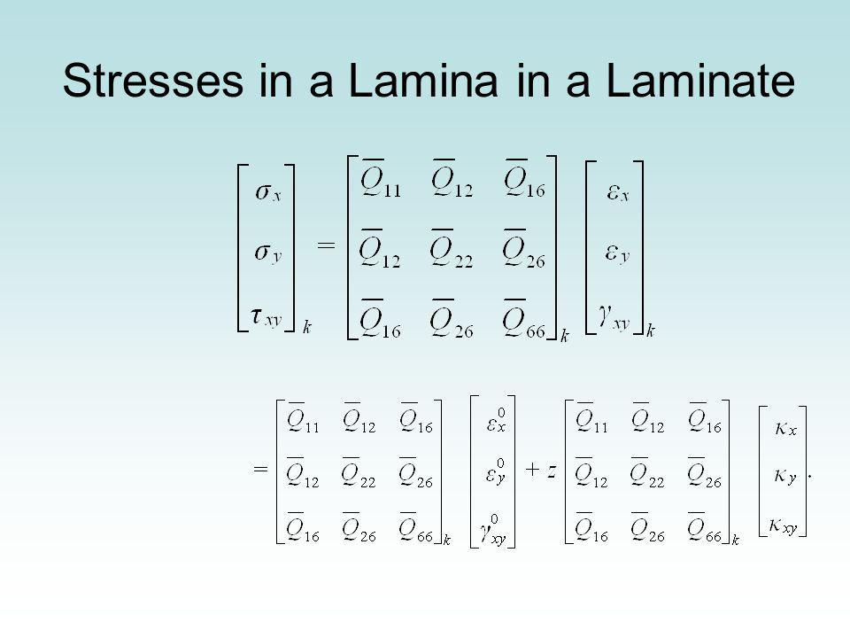 Stresses in a Lamina in a Laminate