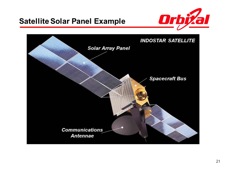 Satellite Solar Panel Example