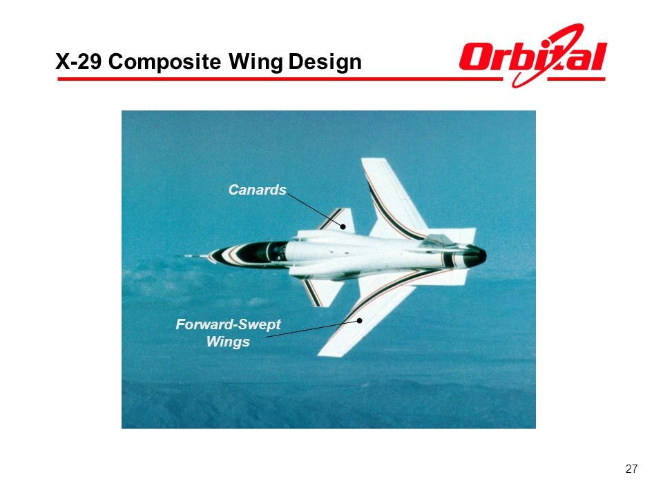 X-29 Composite Wing Design
