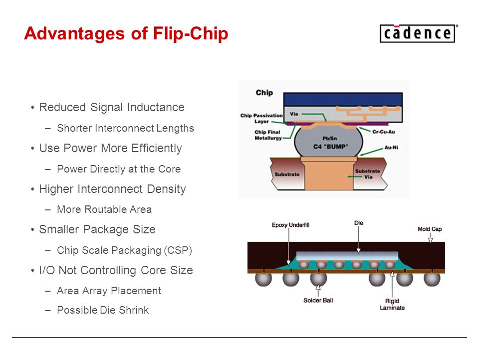 Advantages of Flip-Chip