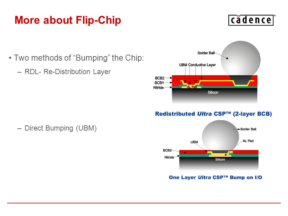 More about Flip-Chip Two methods of Bumping the Chip: