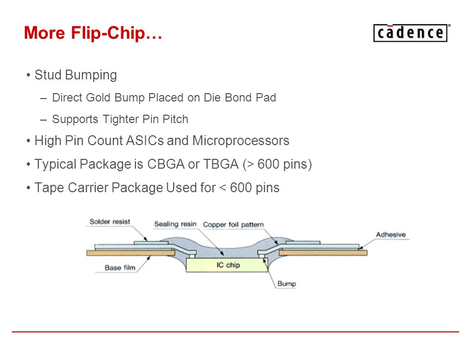 More Flip-Chip… Stud Bumping High Pin Count ASICs and Microprocessors