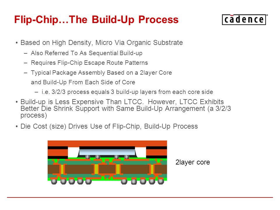 Flip-Chip…The Build-Up Process