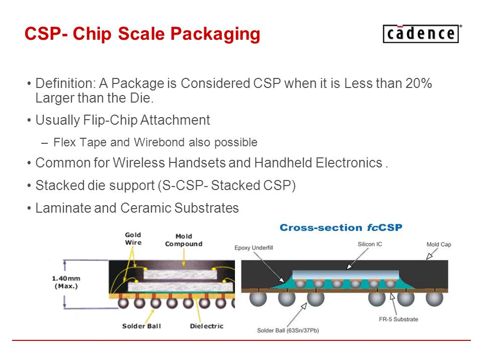 CSP- Chip Scale Packaging