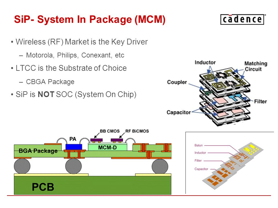 SiP- System In Package (MCM)
