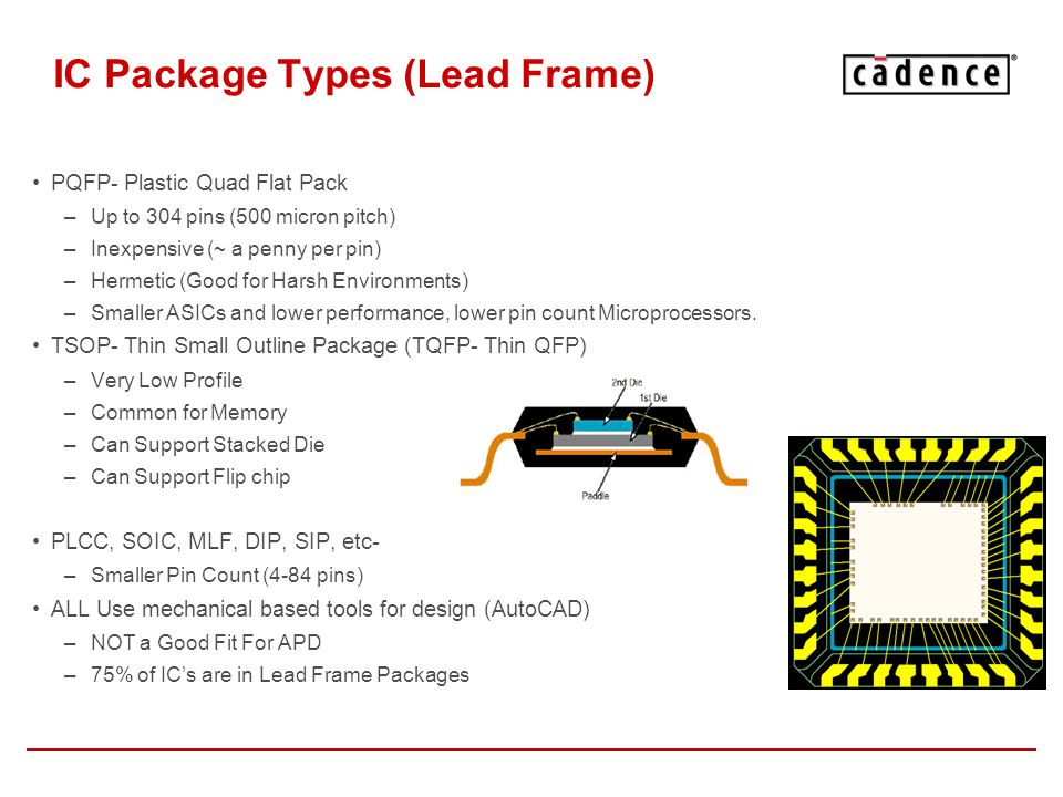 IC Package Types (Lead Frame)