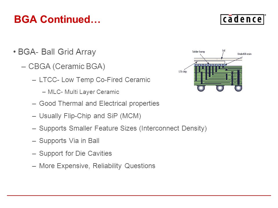 BGA Continued… BGA- Ball Grid Array CBGA (Ceramic BGA)