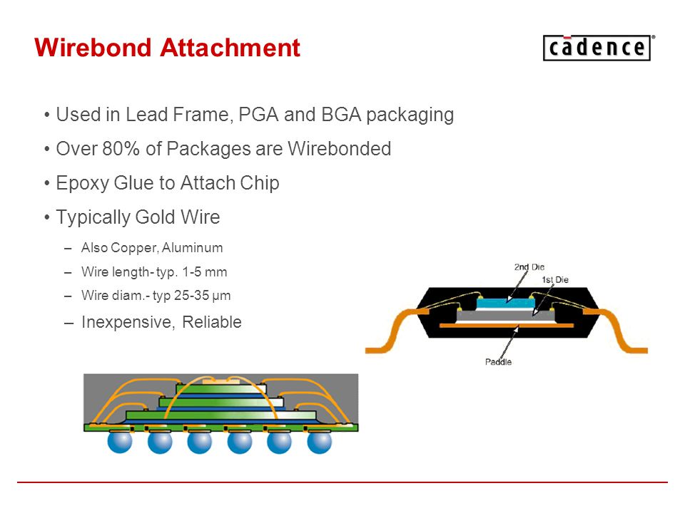 Wirebond Attachment Used in Lead Frame, PGA and BGA packaging